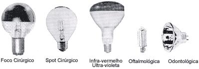 Comprar Luminarias Medicinais/Odontológicos