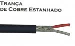 Compro Cabo AF (T) c/ Blindagem