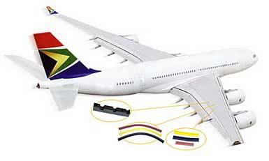 Componentes para aeronaves