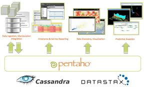 Compro Software Business Analytics Suite