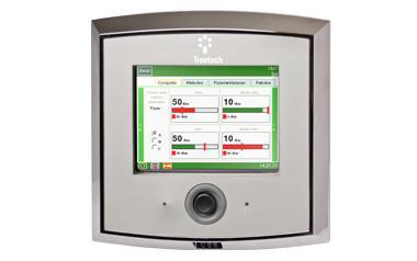 Compro Monitor