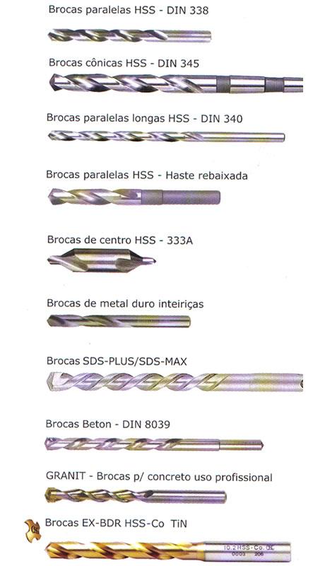 Compro Brocas