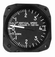 Compro Sistema de Piloto Automático MEGGITT S-TEC