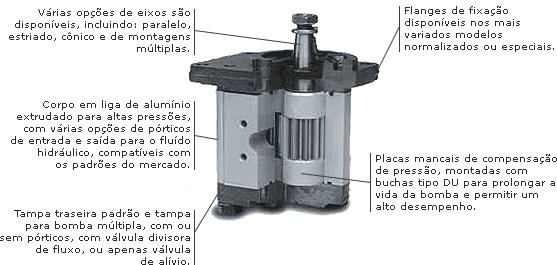 Compro Bombas Serie Aluminißeta 11, 12 e 17