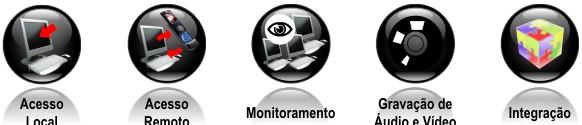 Compro Sistema de Videomonitoramento de Câmeras Embarcadas Eletrônicas.