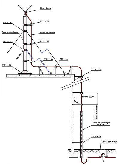 Compro Ferragens p/ Sistemas de Pára-Raios