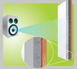 Compro Paineis Sais - Drywall