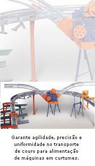 Compro Transporte Aéreo para Curtumes