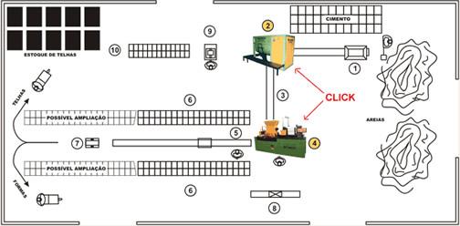Compro Layout de Fábrica de Telha de Concreto