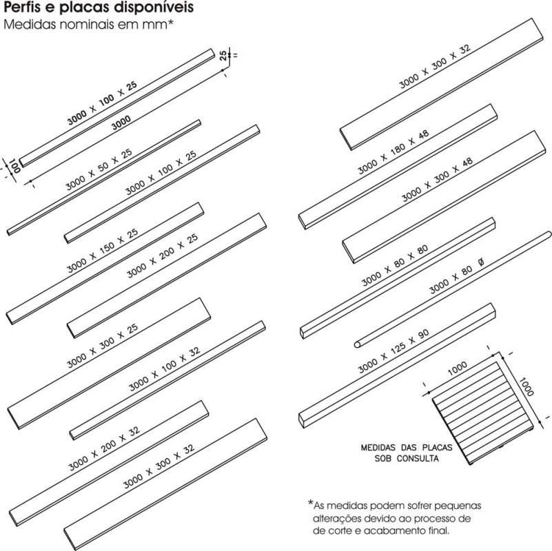 Compro Rodapé em EcoMadeira Plástica Biossintética