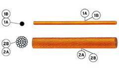 Cordões flexíveis para aparelhos de iluminação