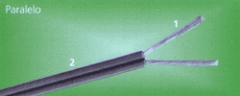 Сordões flexíveis paralelos
