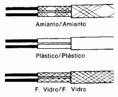 Cabos de Compensaçao (Flexivel)