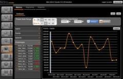 Software Adobe® Digital Marketing Suite