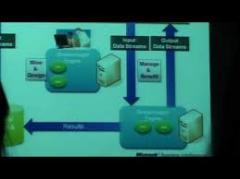 Software para Dados Editoriais