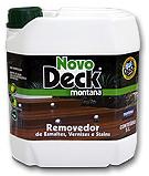 NovoDeck