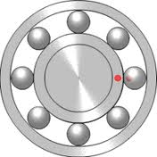 Rolamentos de esfera