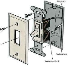 Interruptores simples