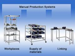 Sistema de Produção Manual