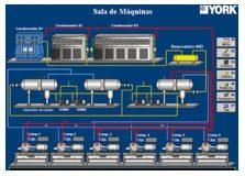 Sistemas de Controle de Automação