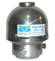 Lubricant safety valves