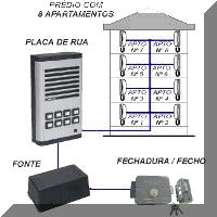 Porteiro Eletrônico Coletivo