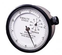 Transferidor especial tipo relógio