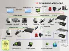 Sistemas CFTV.