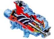 Compressores rotativos de parafuso