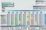 Control-Ar (Sistema de Termometria Informatizado)
