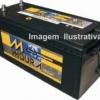 Bateria Inteligente (150ah).