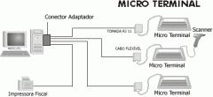 Micro terminal.
