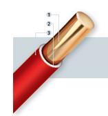 Fio sólido BWF 750 V - Instalações de luz e força