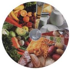 Cereais (milho, sorgo, aveia, trigo, etc)