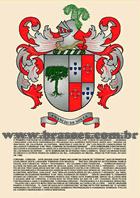 Brasão Composto com 02 sobrenomes no mesmo escudo.