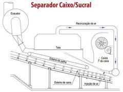Ciclone Separador
