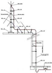 Ferragens p/ Sistemas de Pára-Raios
