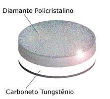 PCD / PCBN Policristalino Geolit