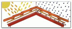 Isolante térmico e Impermeabilizante