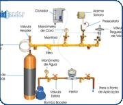 Sistema Completo de Dosagem de Cloro Gás