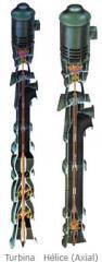 Bombas Verticais tipo Turbina/Hélice (Axial)