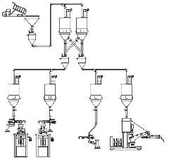Тransporte Pneumático MSP