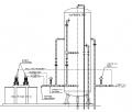 Instalação de Filtração e Descloração IFD-SAN