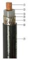 Cabo paulifix xlpe 90ºc 8,7/15 e 12/20 kv  - cabos para instalações internas e externas  .