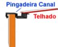 Pingadeira Canal