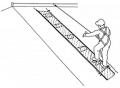 Cinturoes de ancoragem