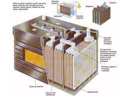 Encomenda Reparação do sistema elétrico de automóveis.