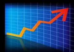Encomenda Avaliaçao de investimentos