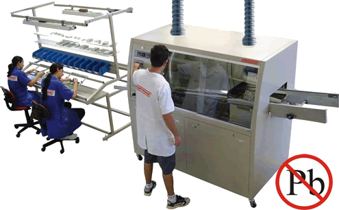 Encomenda Montagem de placas de circuito impresso