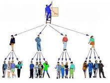 Encomenda Marketing de rede